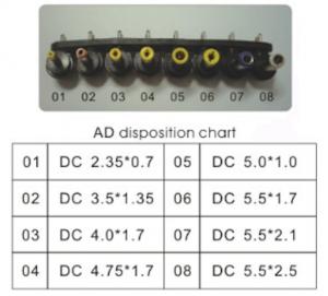 Adaptateur-DC-batterie-externe-ordinateur