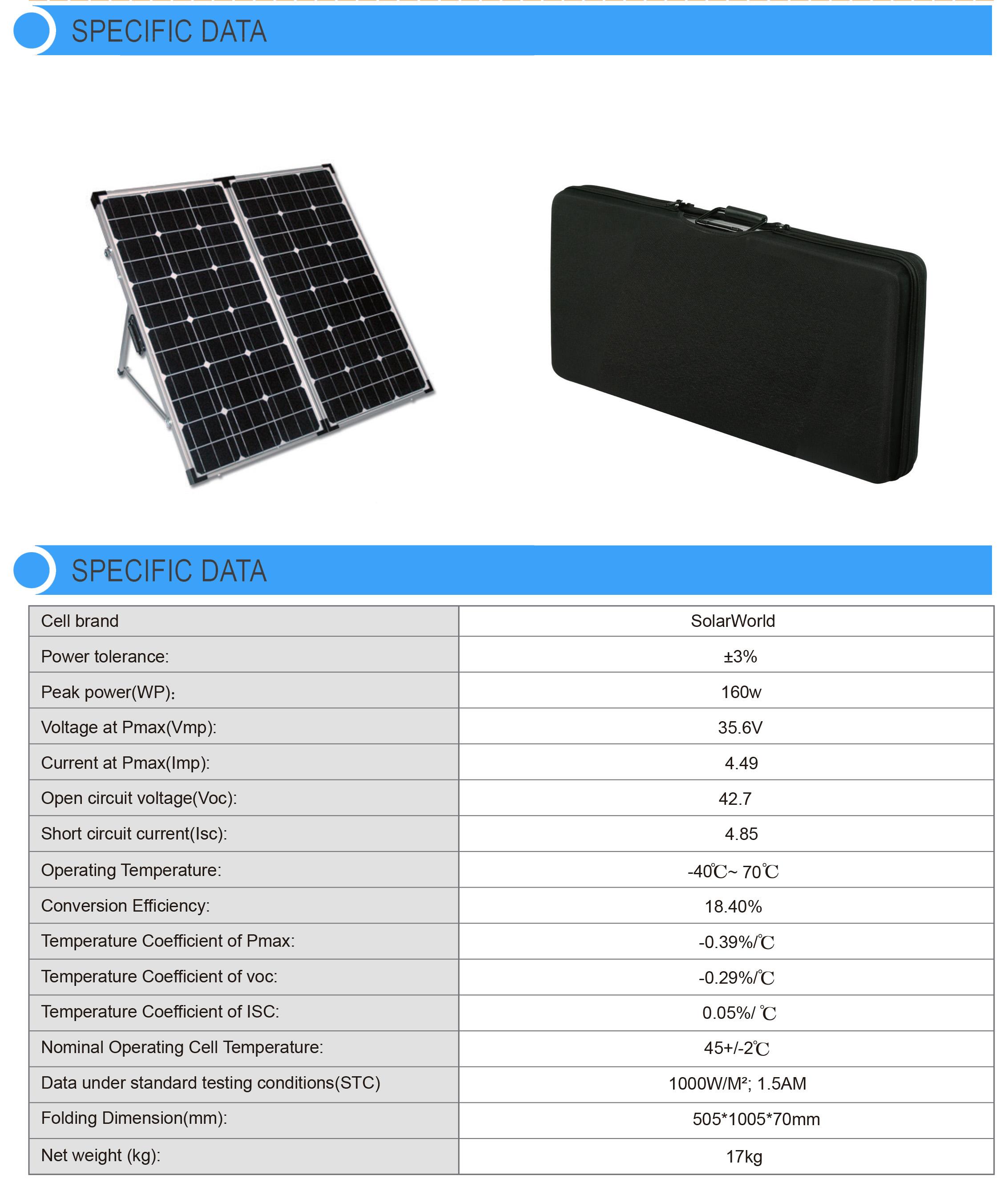 160w Solar panel-epow-SGM-F-2X80W-PAN160