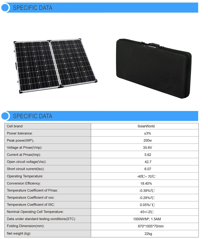 200w panneau solaire-epow-SGM-F-2X80W-PAN200