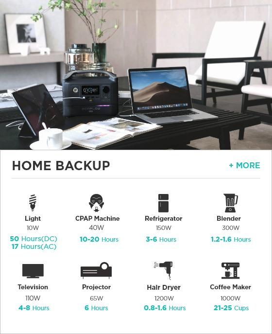 home backup ecoflow river max