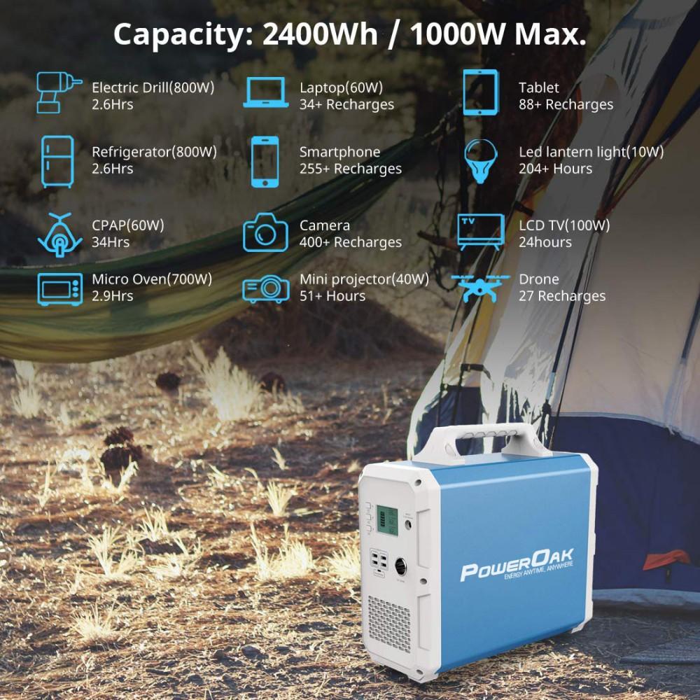 homepower batterie de secours 220V PS10 POWEROAK bricolage jardinage camping car